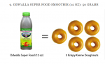 photo from http://m.motherjones.com/environment/2013/09/9-surprising-foods-have-more-sugar-krispy-kreme-donut